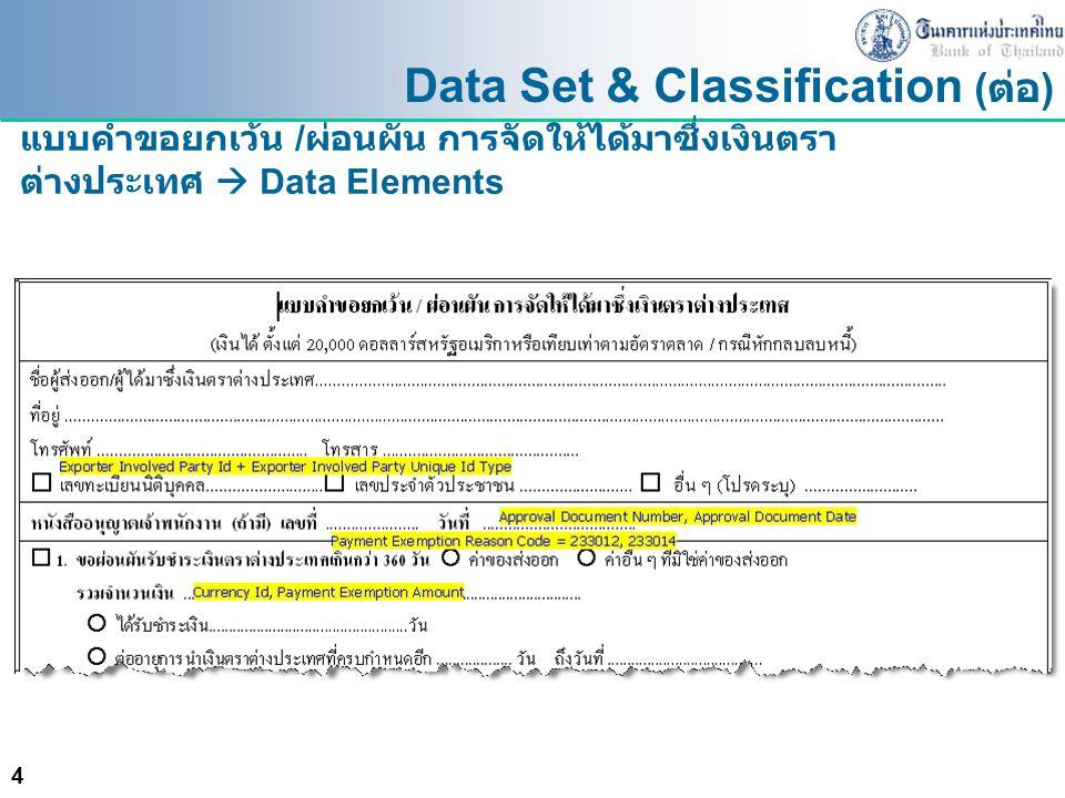 Data Set & Classification (ต่อ)
