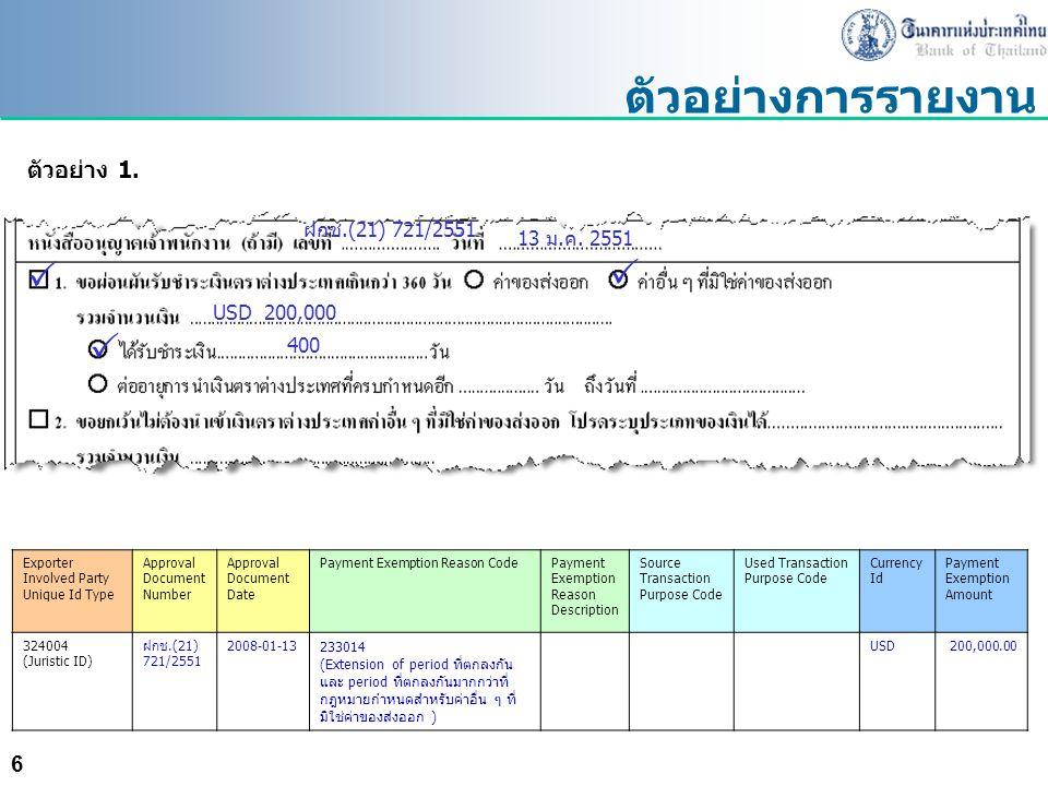 ตัวอย่างการรายงาน P P P ตัวอย่าง 1. ฝกช.(21) 721/2551 13 ม.ค. 2551