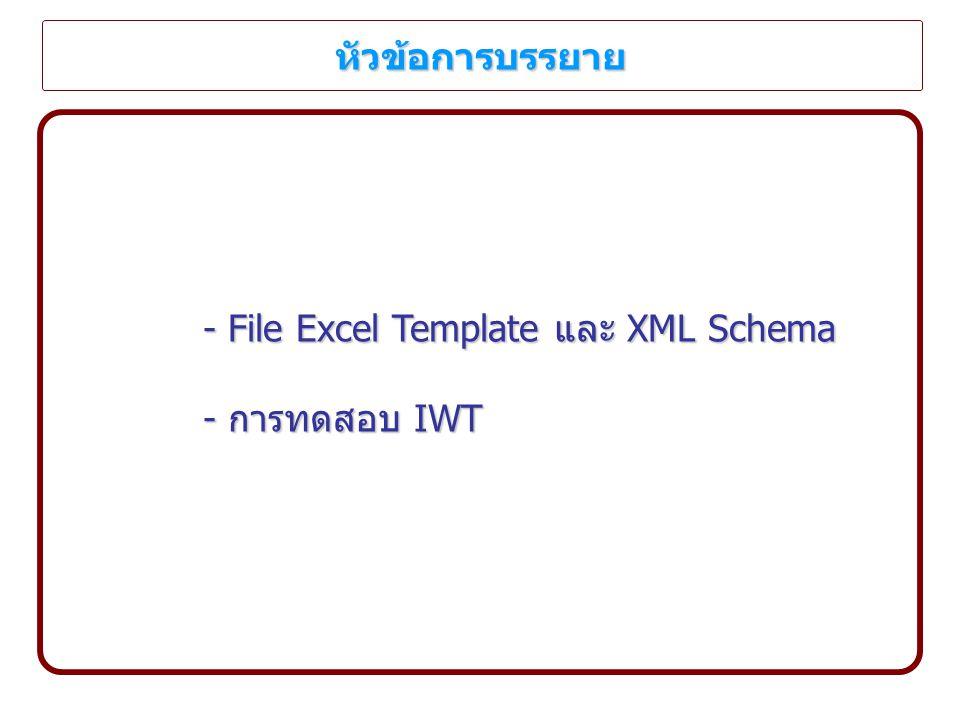 หัวข้อการบรรยาย - File Excel Template และ XML Schema - การทดสอบ IWT