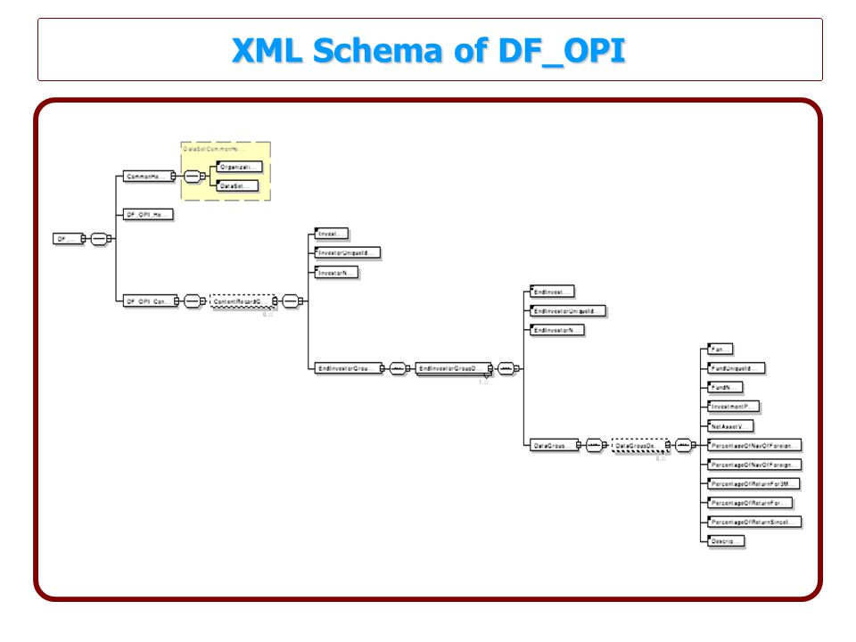 XML Schema of DF_OPI