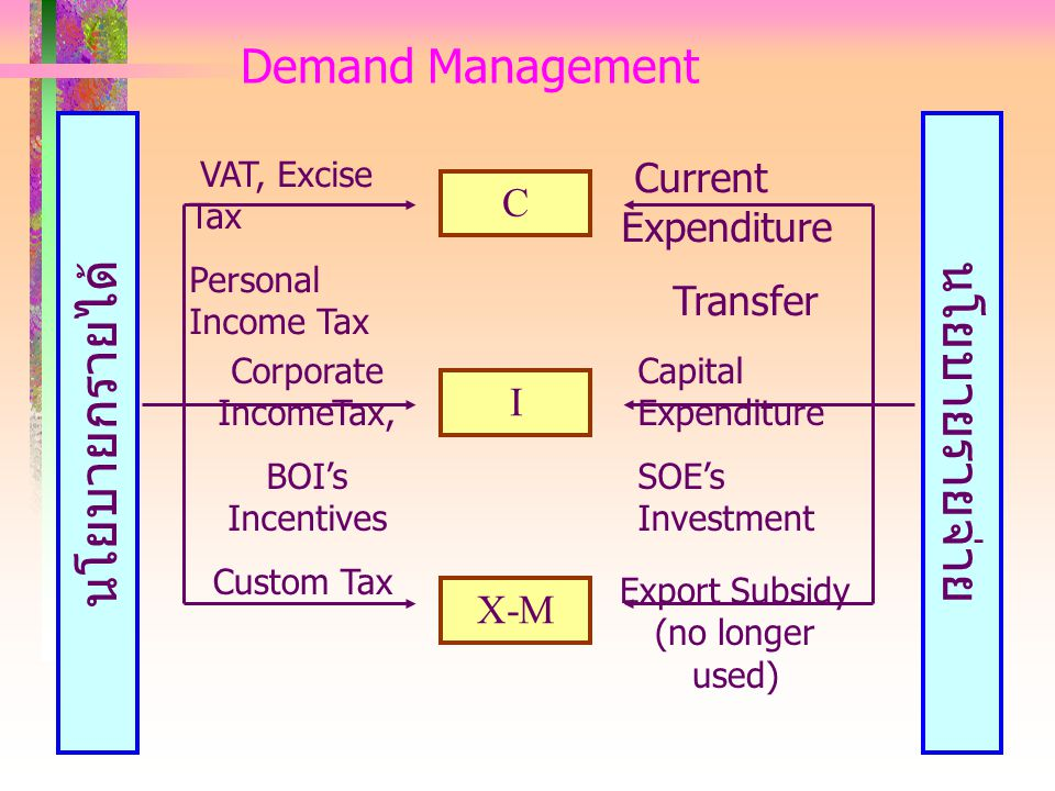 Export Subsidy (no longer used)