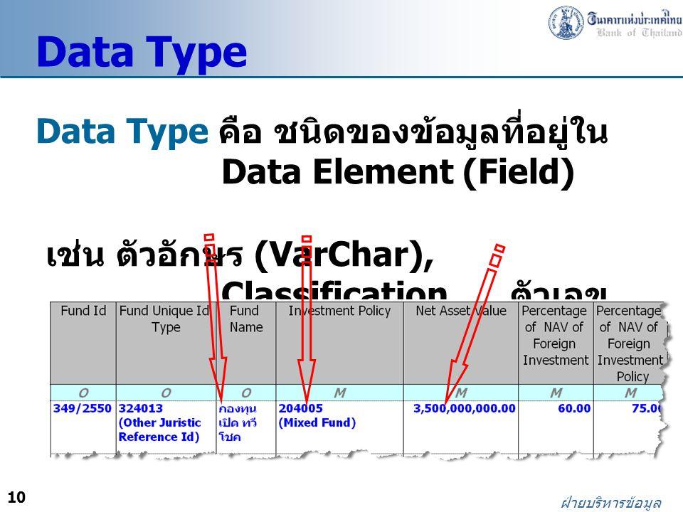 Data Type Data Type คือ ชนิดของข้อมูลที่อยู่ใน Data Element (Field)