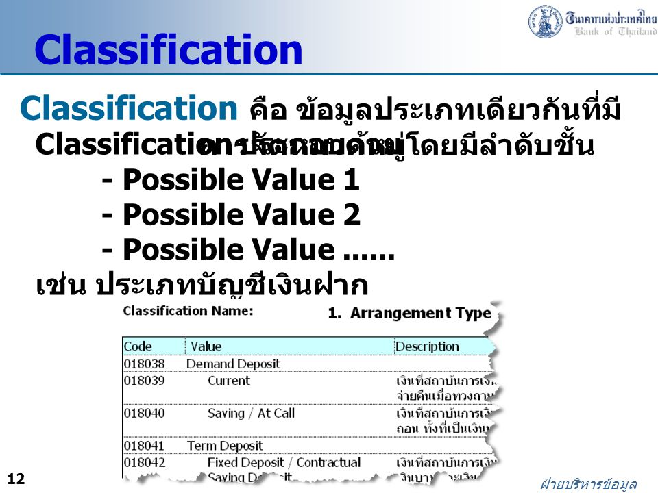 Classification Classification คือ ข้อมูลประเภทเดียวกันที่มีการจัดหมวดหมู่โดยมีลำดับชั้น. Classification ประกอบด้วย.