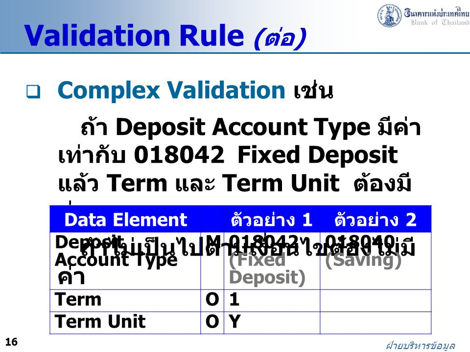 Validation Rule (ต่อ) Complex Validation เช่น