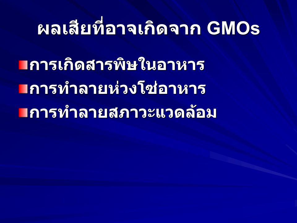 ผลเสียที่อาจเกิดจาก GMOs