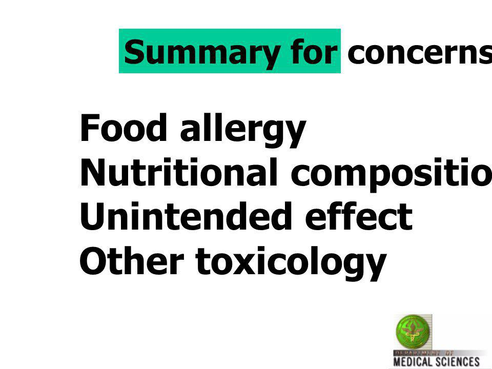Nutritional composition Unintended effect Other toxicology