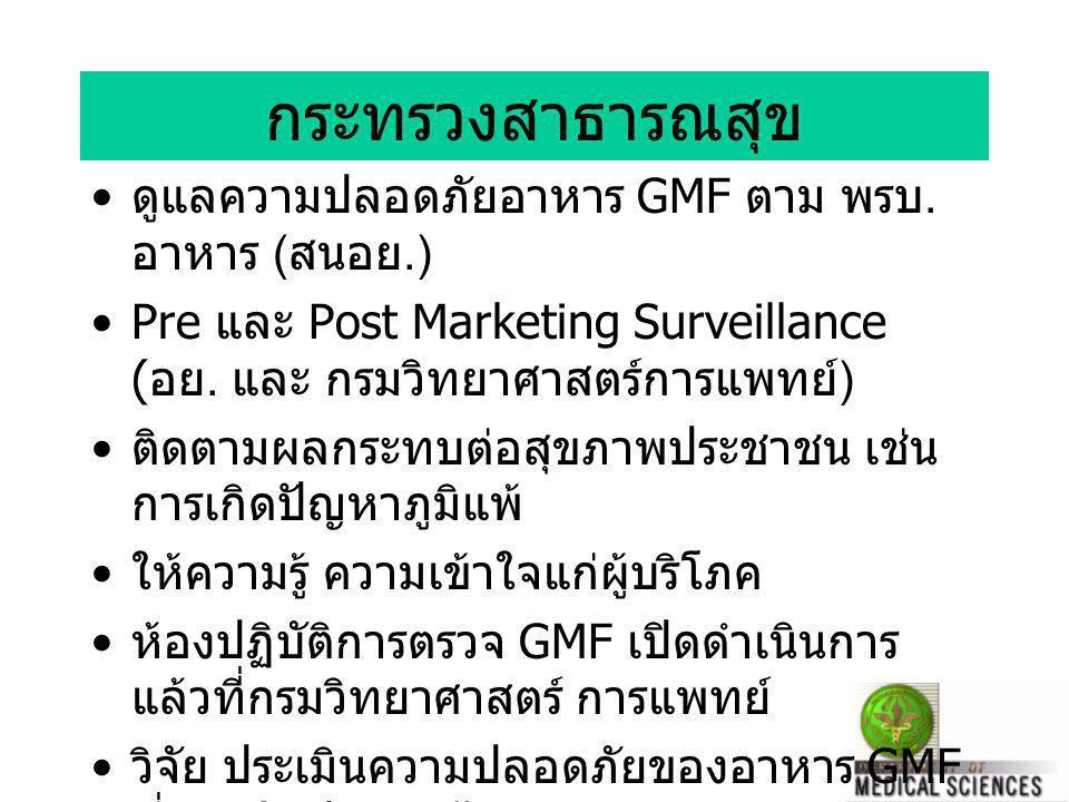 กระทรวงสาธารณสุข ดูแลความปลอดภัยอาหาร GMF ตาม พรบ.อาหาร (สนอย.)