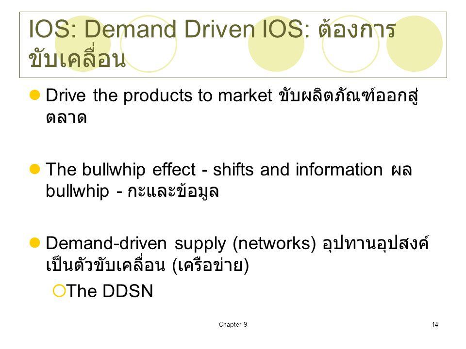 IOS: Demand Driven IOS: ต้องการขับเคลื่อน