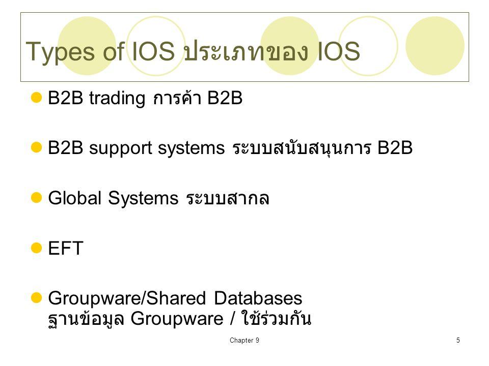 Types of IOS ประเภทของ IOS