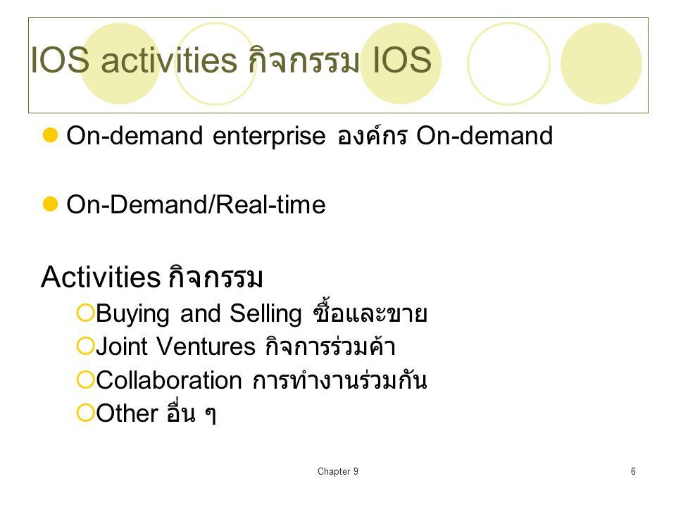 IOS activities กิจกรรม IOS