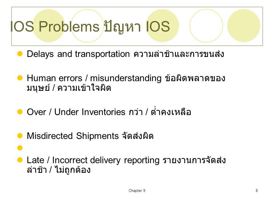 IOS Problems ปัญหา IOS Delays and transportation ความล่าช้าและการขนส่ง