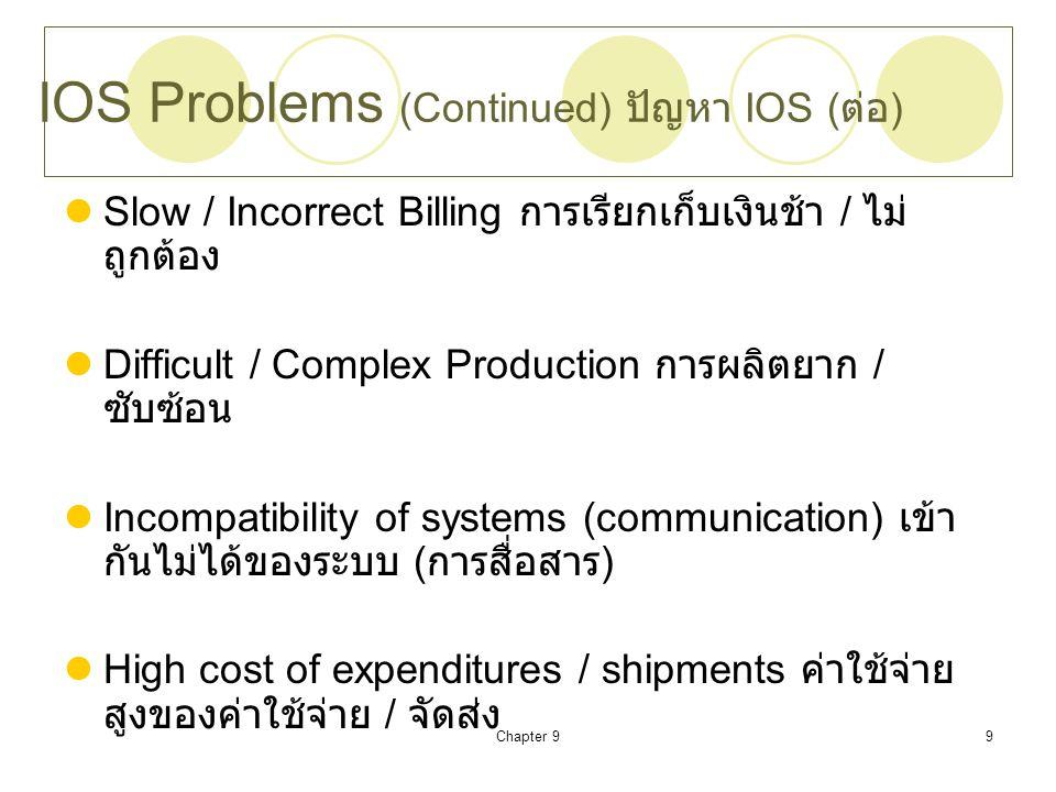 IOS Problems (Continued) ปัญหา IOS (ต่อ)