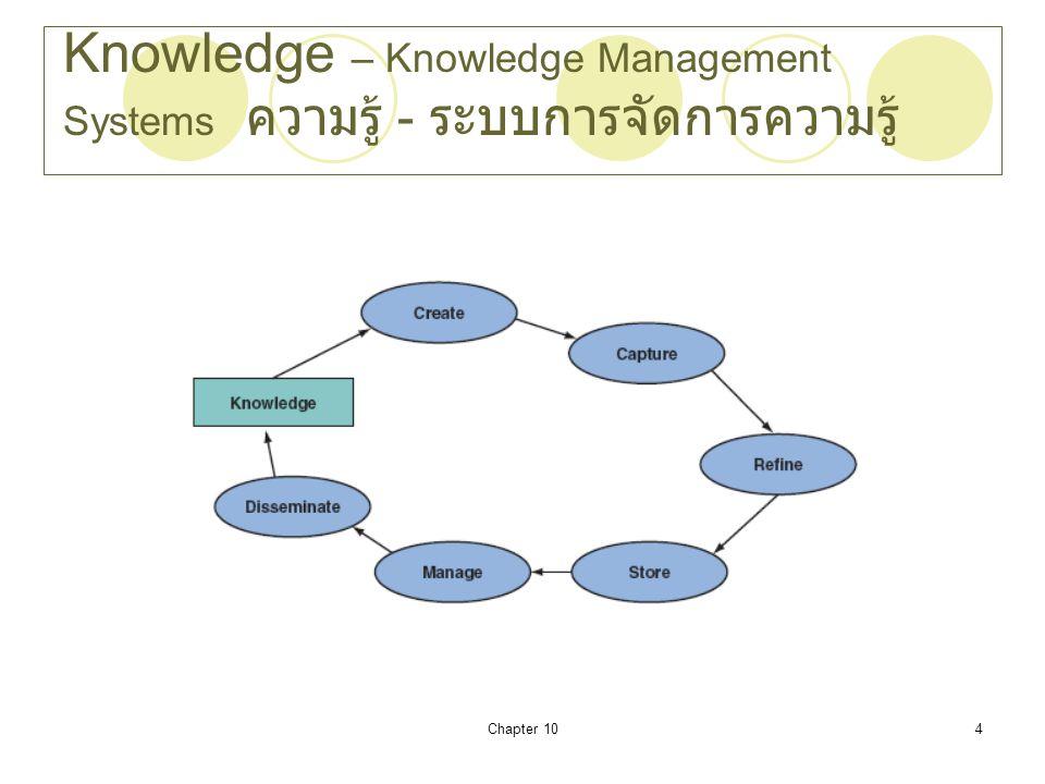 Knowledge – Knowledge Management Systems ความรู้ - ระบบการจัดการความรู้