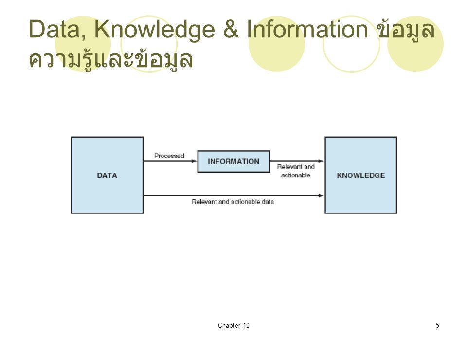 Data, Knowledge & Information ข้อมูลความรู้และข้อมูล