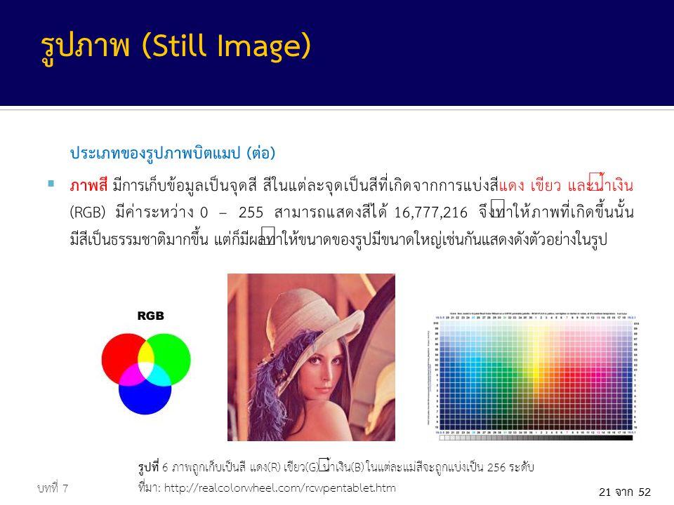 รูปภาพ (Still Image) ประเภทของรูปภาพบิตแมป (ต่อ)