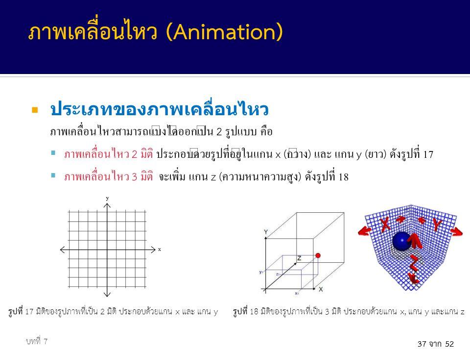 ภาพเคลื่อนไหว (Animation)