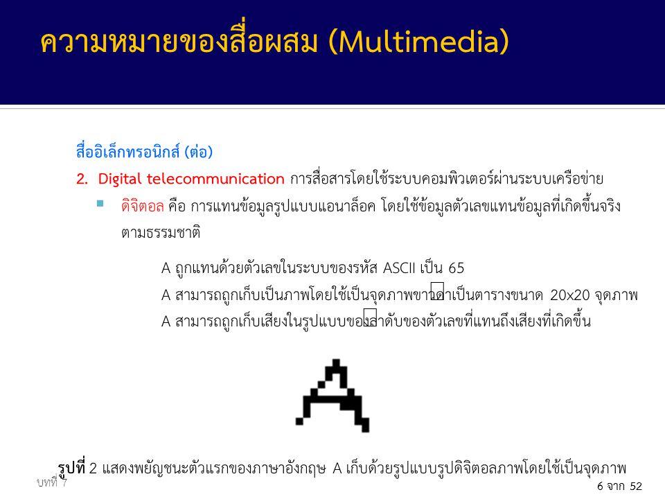 ความหมายของสื่อผสม (Multimedia)