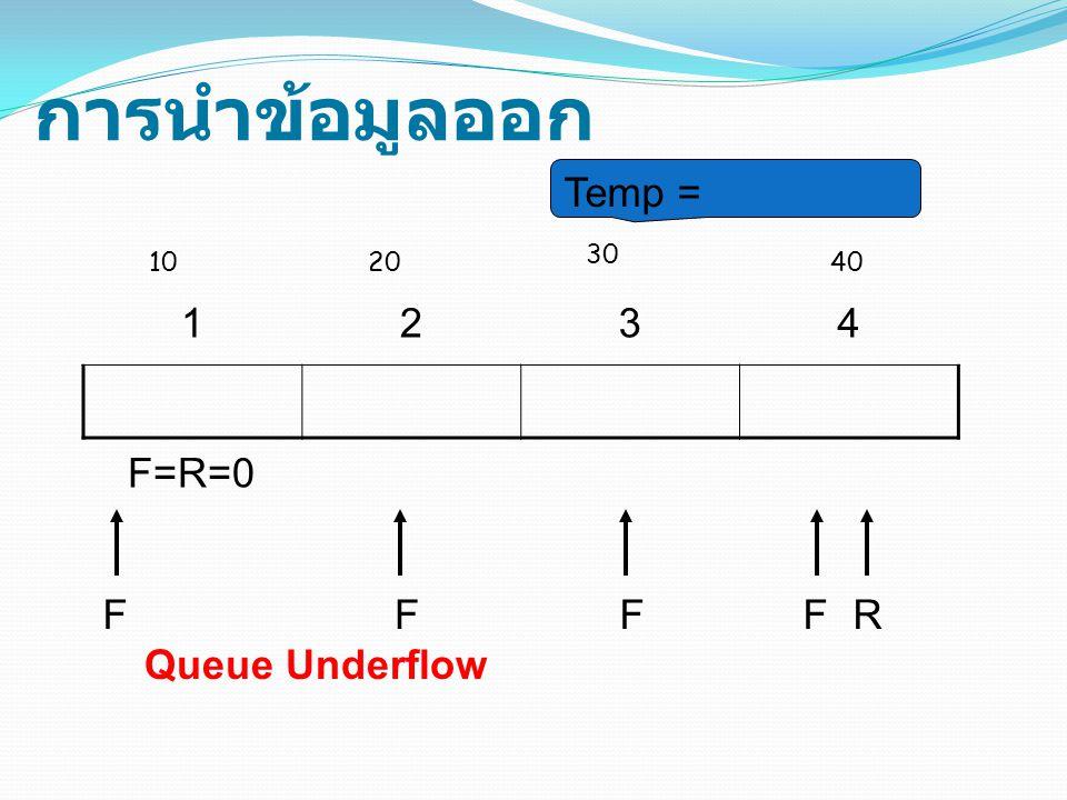 การนำข้อมูลออก Temp = 1 2 3 4 F=R=0 F F F F R Queue Underflow 30 10 20
