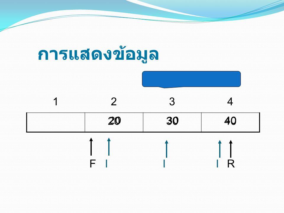 การแสดงข้อมูล 1 2 3 4 20 30 40 20 30 40 F I I I R
