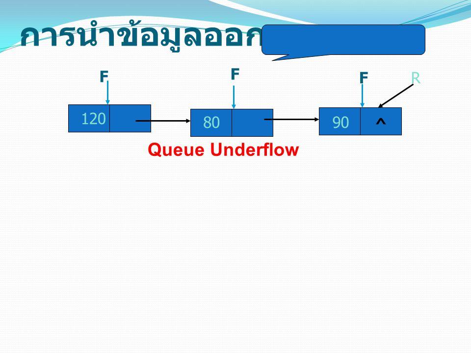 การนำข้อมูลออก F F F R 120 80 90 ^ Queue Underflow