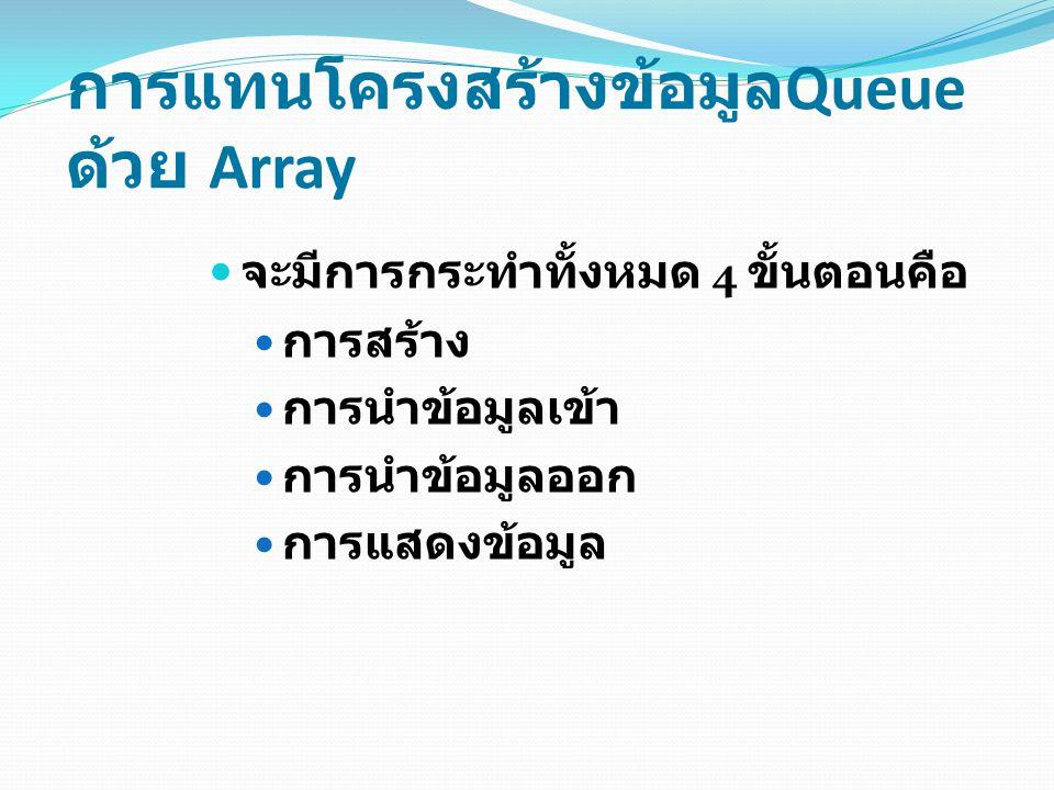 การแทนโครงสร้างข้อมูลQueue ด้วย Array
