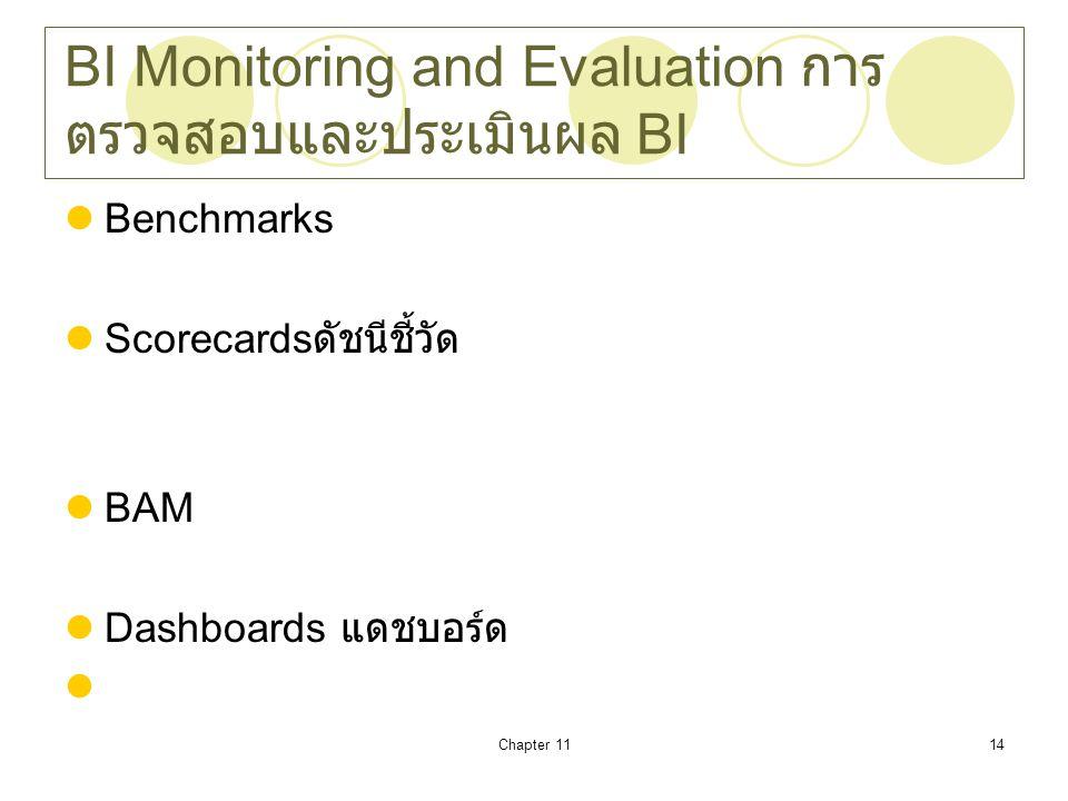 BI Monitoring and Evaluation การตรวจสอบและประเมินผล BI