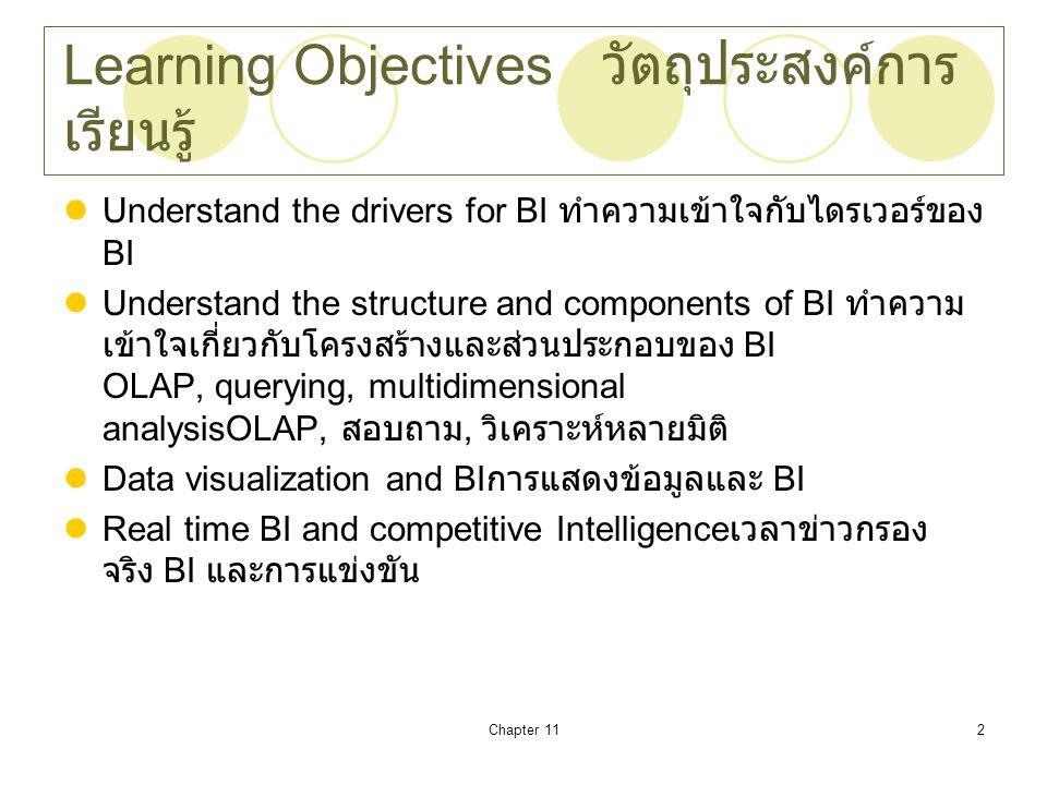 Learning Objectives วัตถุประสงค์การเรียนรู้