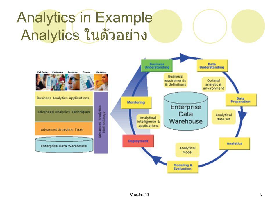 Analytics in Example Analytics ในตัวอย่าง