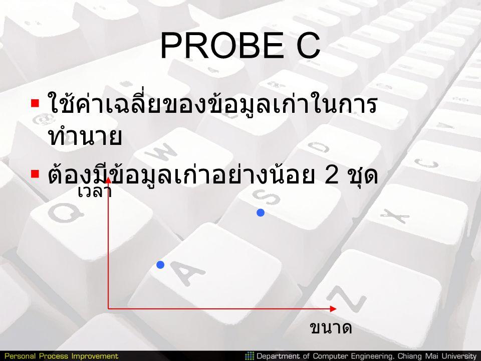 PROBE C ใช้ค่าเฉลี่ยของข้อมูลเก่าในการทำนาย
