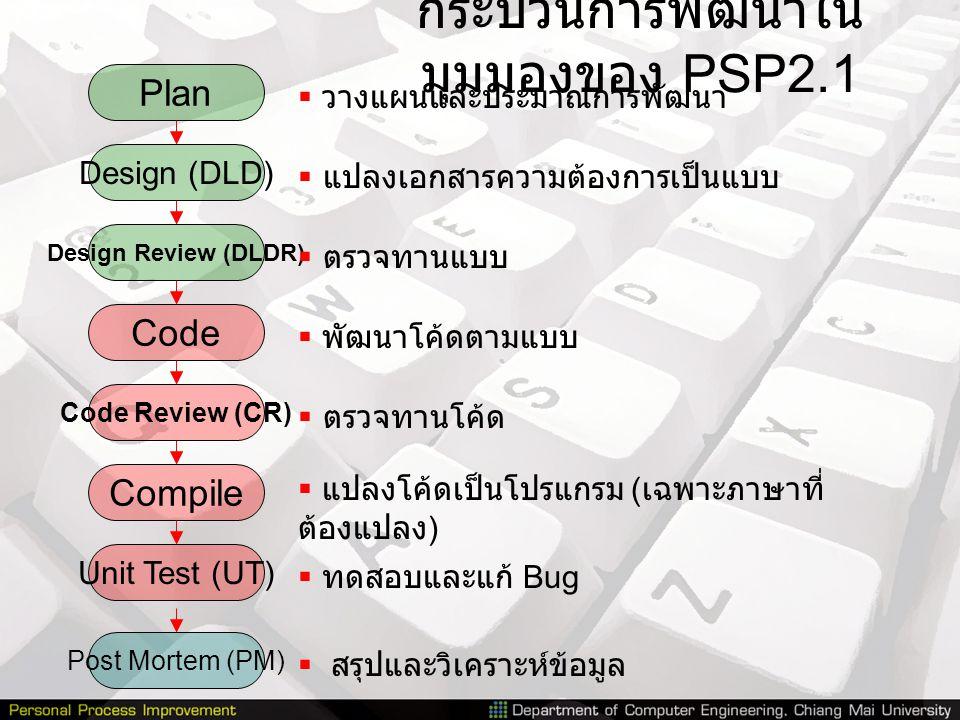 กระบวนการพัฒนาในมุมมองของ PSP2.1