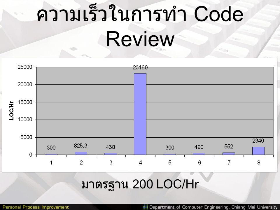 ความเร็วในการทำ Code Review
