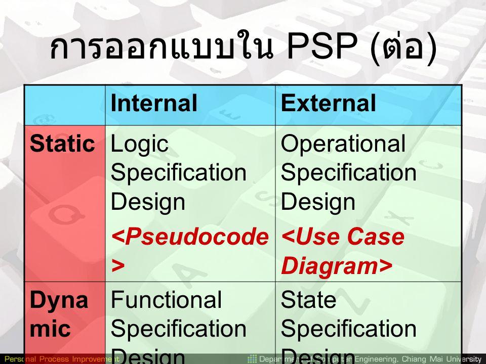 การออกแบบใน PSP (ต่อ) Internal External Static
