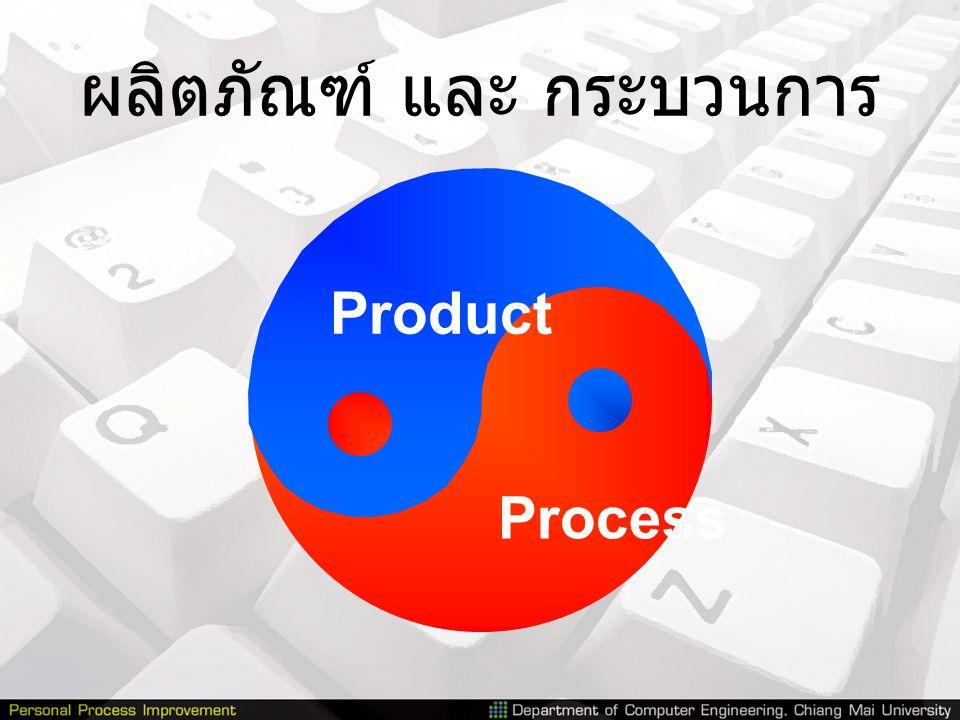 ผลิตภัณฑ์ และ กระบวนการ