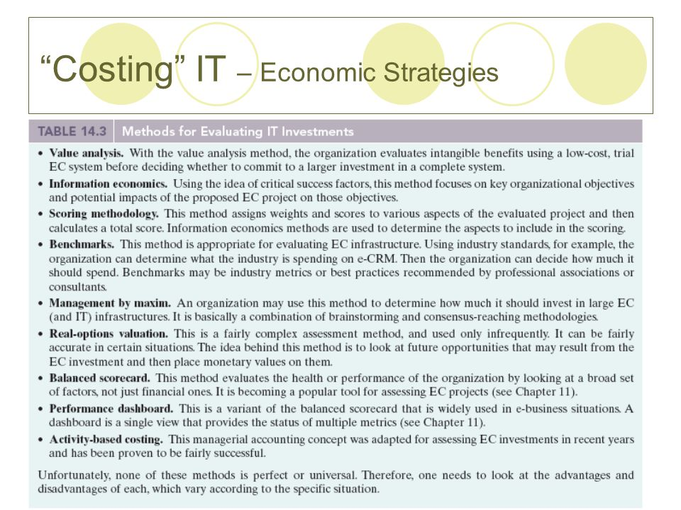 Costing IT – Economic Strategies