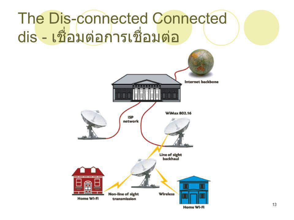 The Dis-connected Connected dis - เชื่อมต่อการเชื่อมต่อ