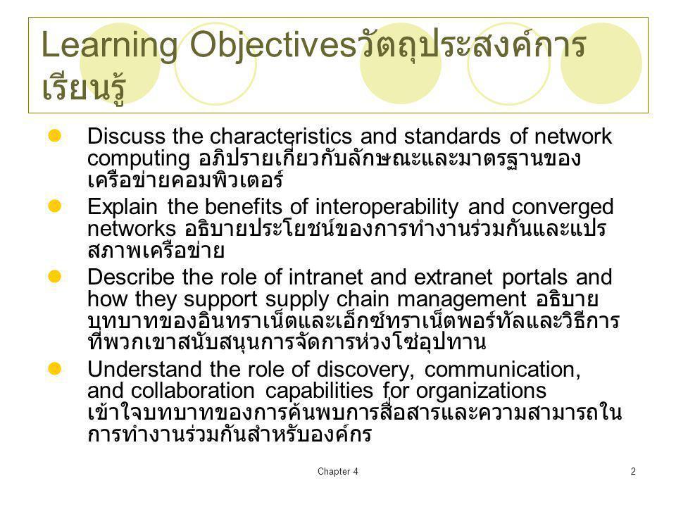 Learning Objectivesวัตถุประสงค์การเรียนรู้