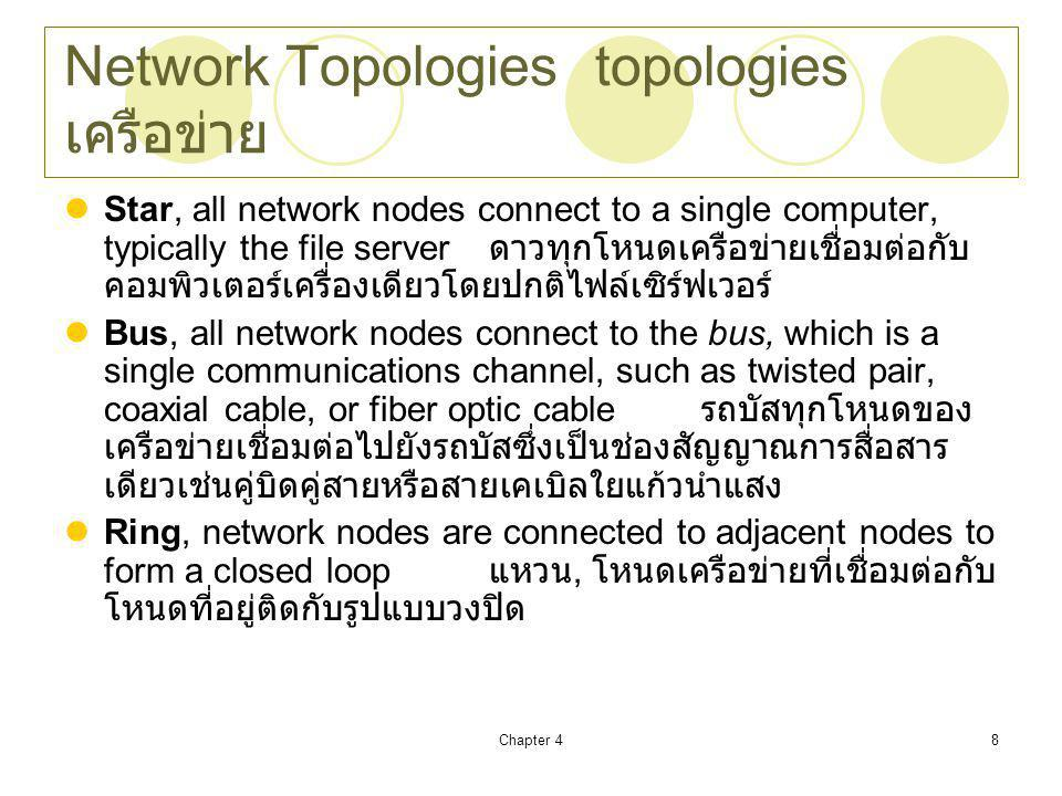 Network Topologies topologies เครือข่าย