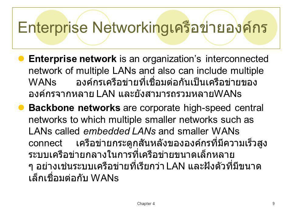 Enterprise Networkingเครือข่ายองค์กร