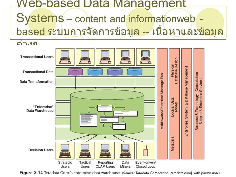 Web-based Data Management Systems – content and informationweb - based ระบบการจัดการข้อมูล -- เนื้อหาและข้อมูลต่างๆ
