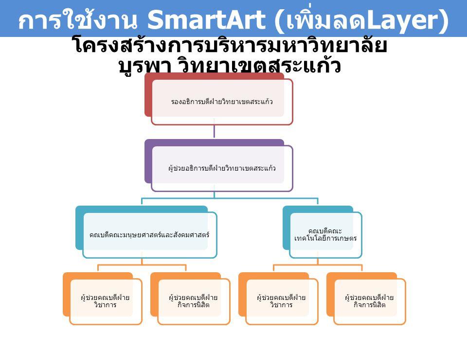 การใช้งาน SmartArt (เพิ่มลดLayer)