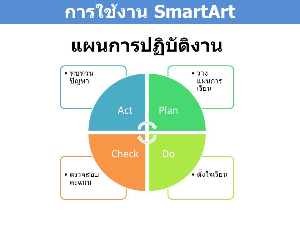 แผนการปฏิบัติงาน การใช้งาน SmartArt Act ทบทวนปัญหา Plan วางแผนการเรียน