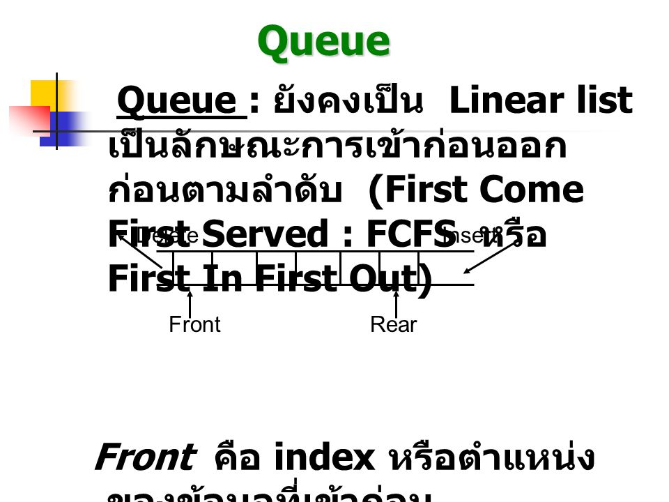 Queue Queue : ยังคงเป็น Linear list เป็นลักษณะการเข้าก่อนออกก่อนตามลำดับ (First Come First Served : FCFS หรือ First In First Out)