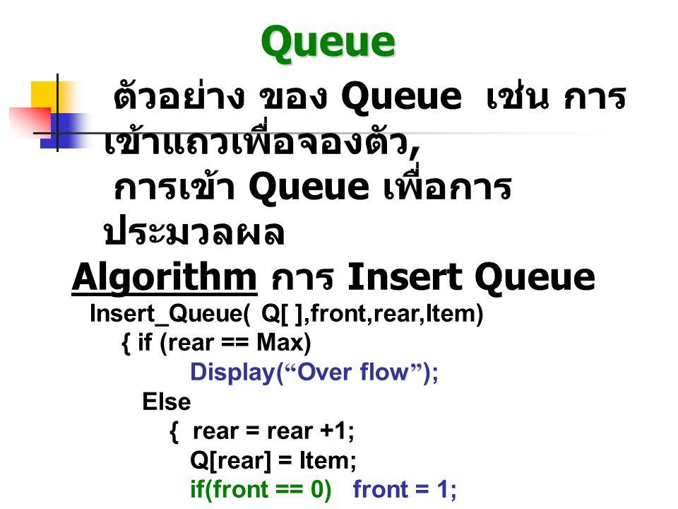 Queue ตัวอย่าง ของ Queue เช่น การเข้าแถวเพื่อจองตัว,