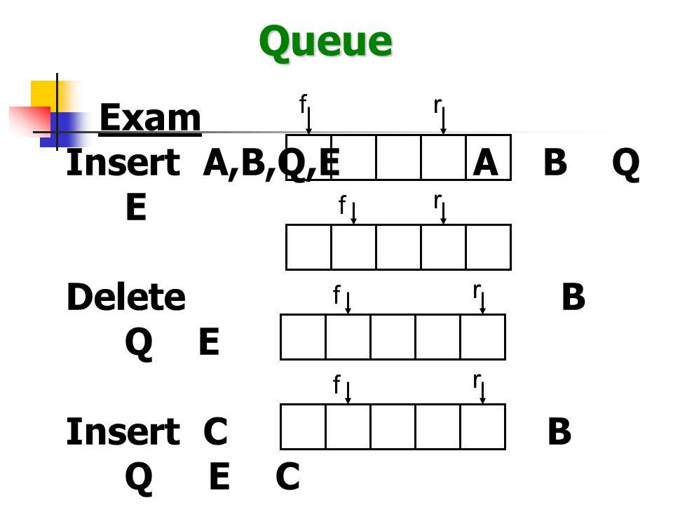 Queue Exam Insert A,B,Q,E A B Q E Delete B Q E Insert C B Q E C