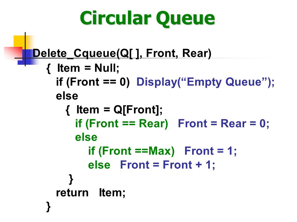 Circular Queue Delete_Cqueue(Q[ ], Front, Rear) { Item = Null;