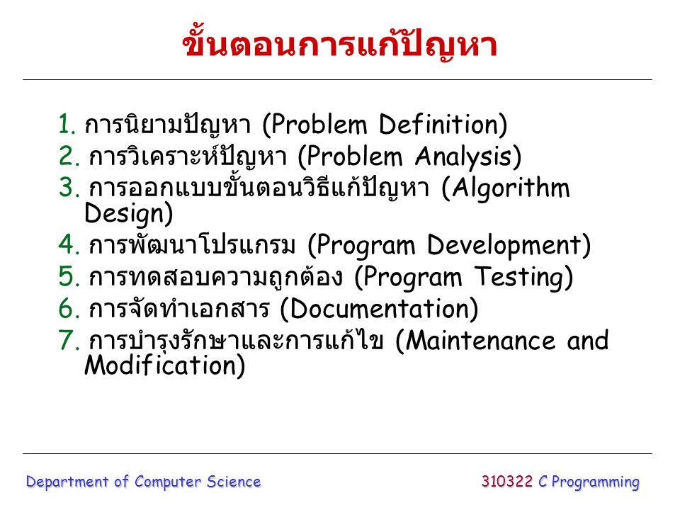 ขั้นตอนการแก้ปัญหา 1. การนิยามปัญหา (Problem Definition)