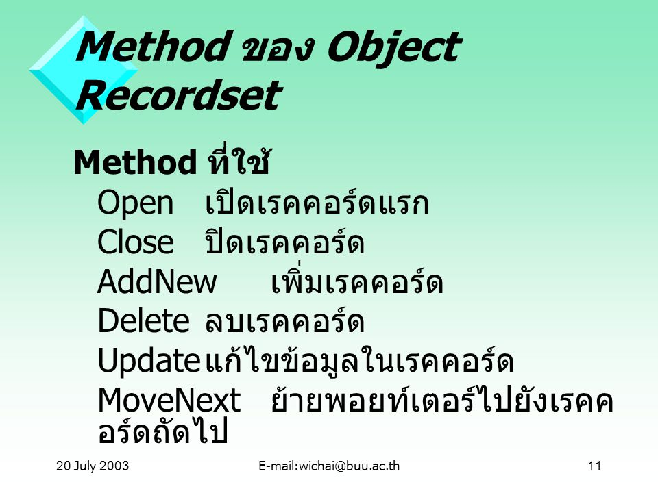 Method ของ Object Recordset