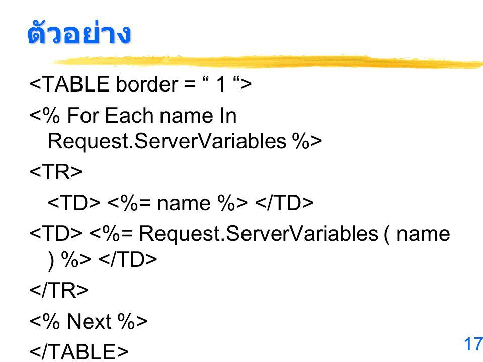 ตัวอย่าง <TABLE border = 1 >