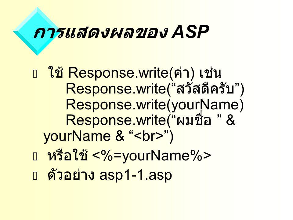 การแสดงผลของ ASP