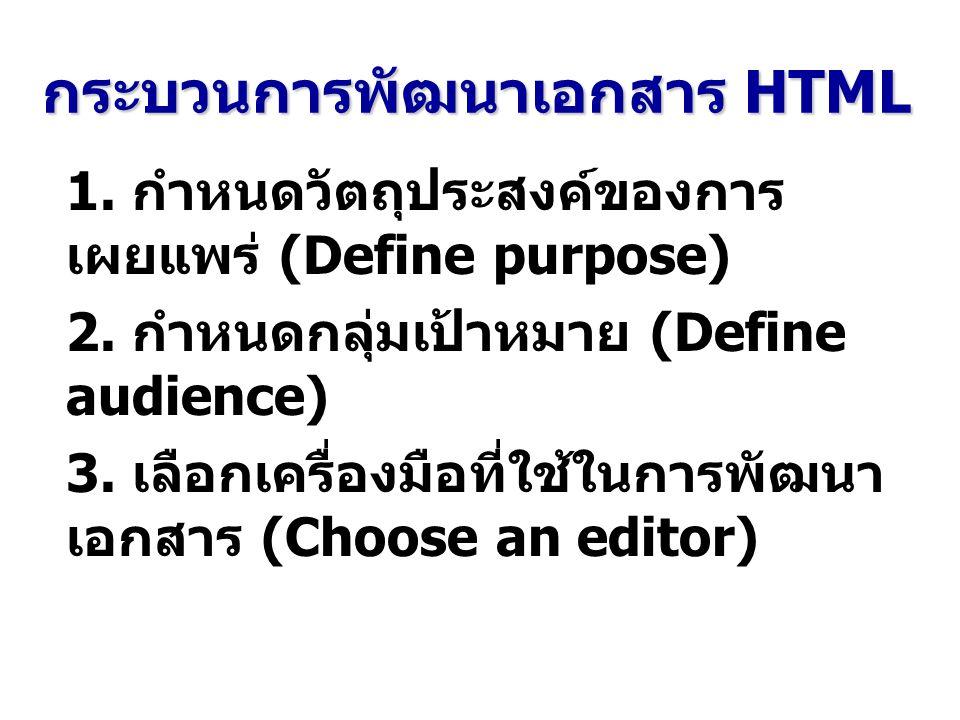 กระบวนการพัฒนาเอกสาร HTML
